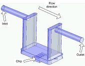 Microfluidics flow path